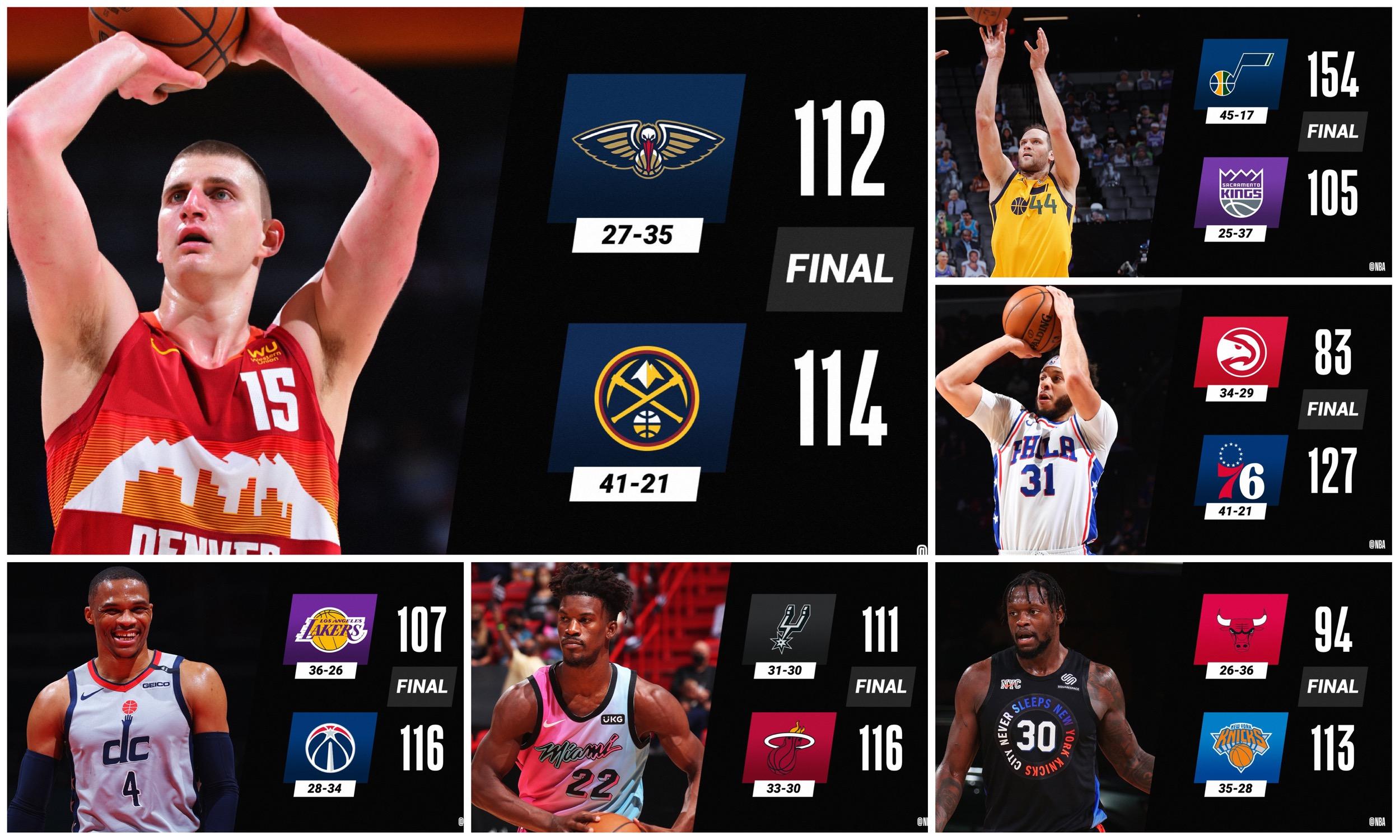 Jokić sprečio najveći preokret NBA sezone, rezervisti Sakramenta upisali crni rekord franšize  (VIDEO)