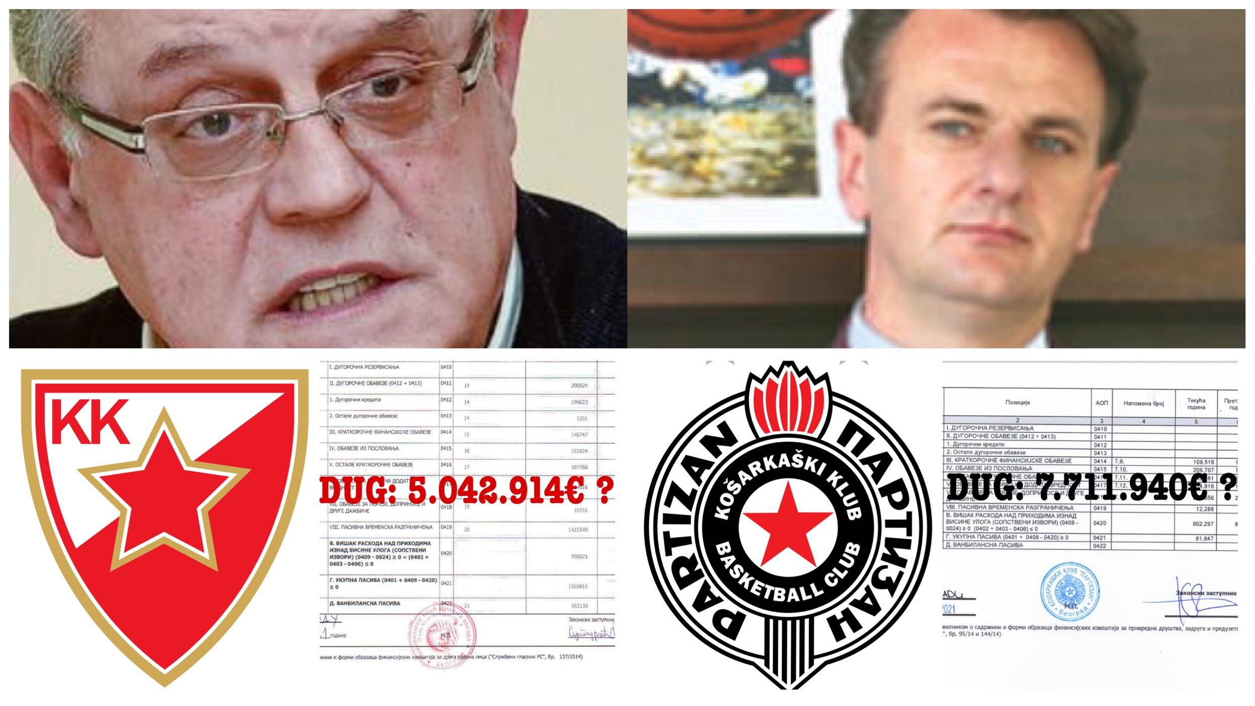 Željko Pantić: Analiza-Finansijski izveštaji KK Crvena zvezda i KK Partizan za 2020.godinu (VIDEO)