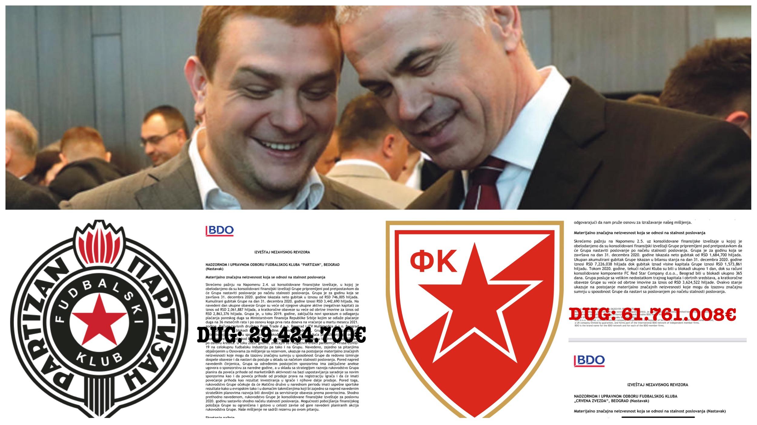 Željko Pantić:Analiza-Finansijski izveštaji FK Partizan i FK Crvena zvezda za 2020.godinu (VIDEO)